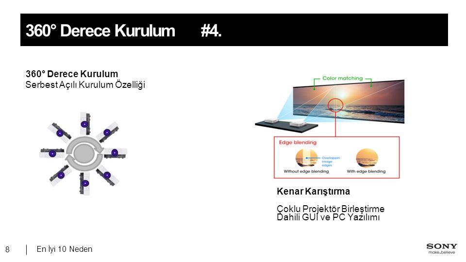 En İyi 10 Neden 8 #4.360° Derece Kurulum 360° Derece Kurulum Serbest Açılı Kurulum Özelliği Kenar Karıştırma Çoklu Projektör Birleştirme Dahili GUI ve PC Yazılımı