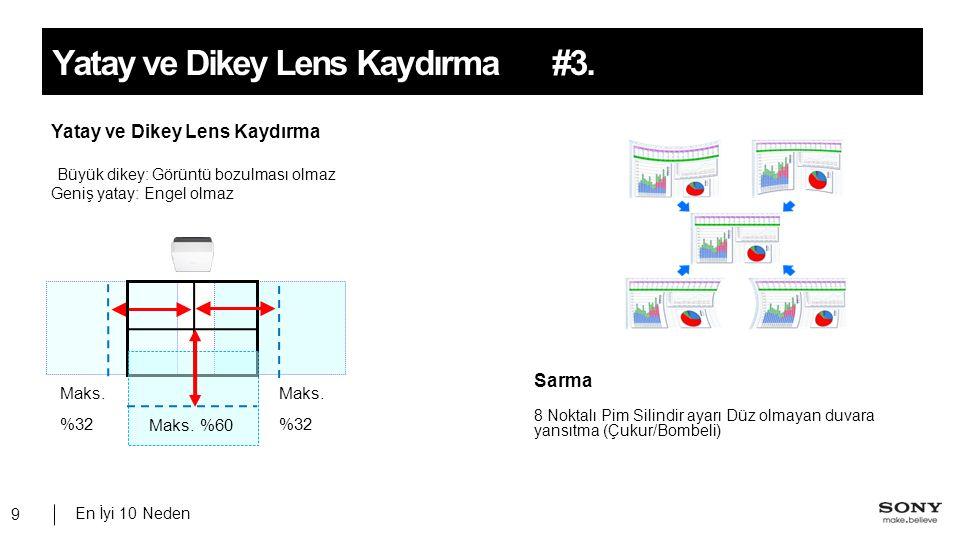 En İyi 10 Neden 9 #3.Yatay ve Dikey Lens Kaydırma Yatay ve Dikey Lens Kaydırma Büyük dikey: Görüntü bozulması olmaz Geniş yatay: Engel olmaz Maks.