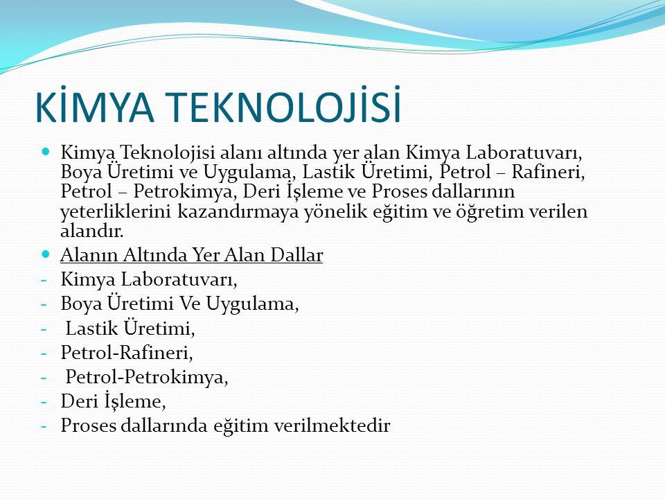KİMYA TEKNOLOJİSİ Kimya Teknolojisi alanı altında yer alan Kimya Laboratuvarı, Boya Üretimi ve Uygulama, Lastik Üretimi, Petrol – Rafineri, Petrol – P
