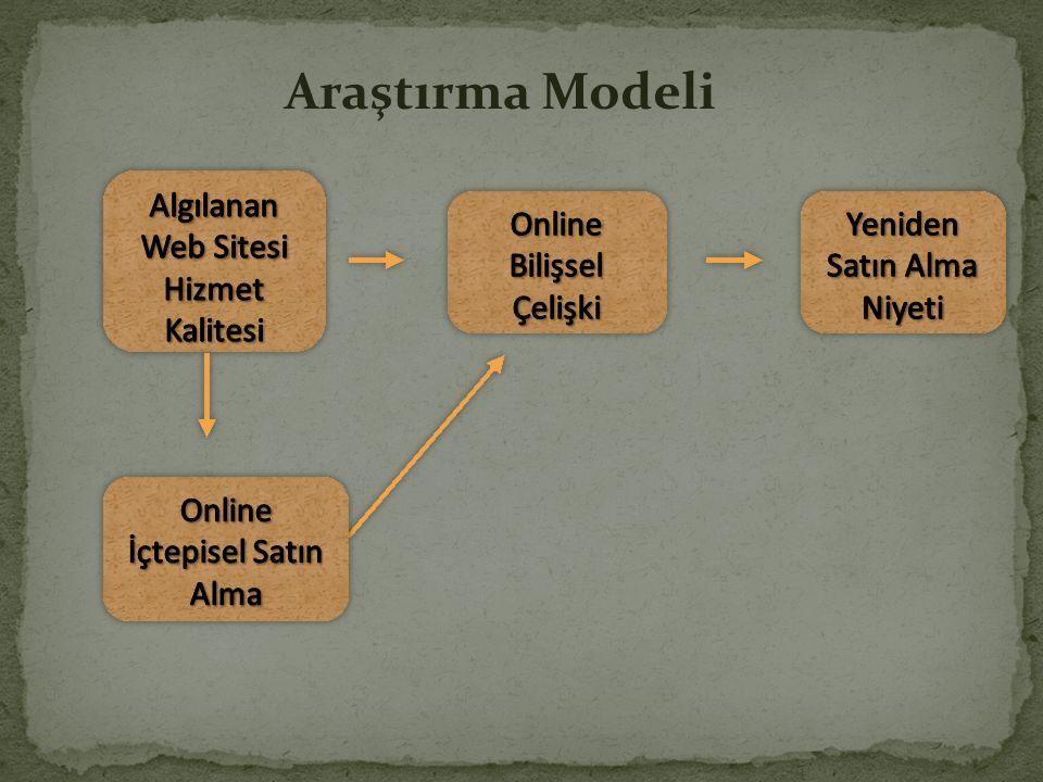 H 1 : Algılanan web sitesi hizmet kalitesi online bilişsel çelişkiyi etkilemektedir.