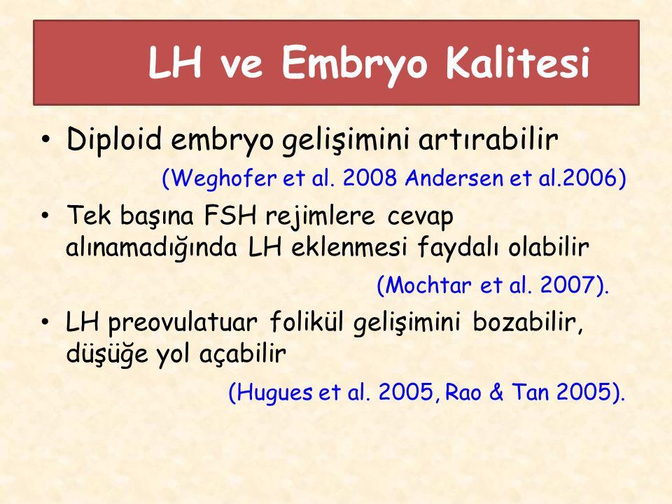 LH ve Embryo Kalitesi Diploid embryo gelişimini artırabilir (Weghofer et al.