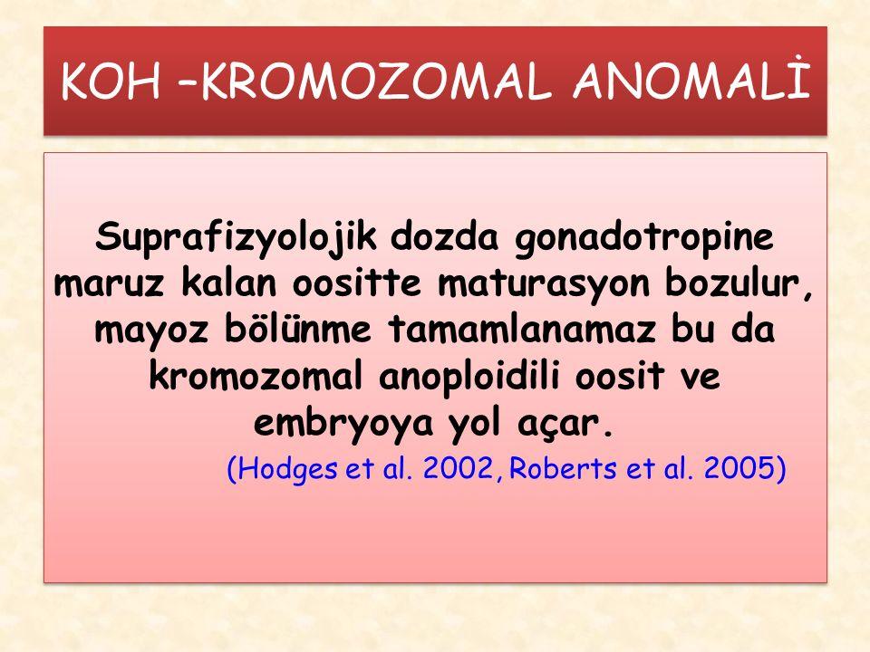 KOH –KROMOZOMAL ANOMALİ Suprafizyolojik dozda gonadotropine maruz kalan oositte maturasyon bozulur, mayoz bölünme tamamlanamaz bu da kromozomal anoploidili oosit ve embryoya yol açar.