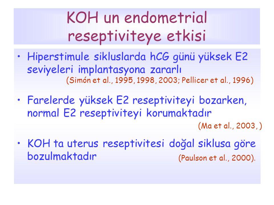 KOH un endometrial reseptiviteye etkisi Hiperstimule sikluslarda hCG günü yüksek E2 seviyeleri implantasyona zararlı Farelerde yüksek E2 reseptiviteyi bozarken, normal E2 reseptiviteyi korumaktadır KOH ta uterus reseptivitesi doğal siklusa göre bozulmaktadır (Ma et al., 2003, ) (Simón et al., 1995, 1998, 2003; Pellicer et al., 1996) (Paulson et al., 2000).