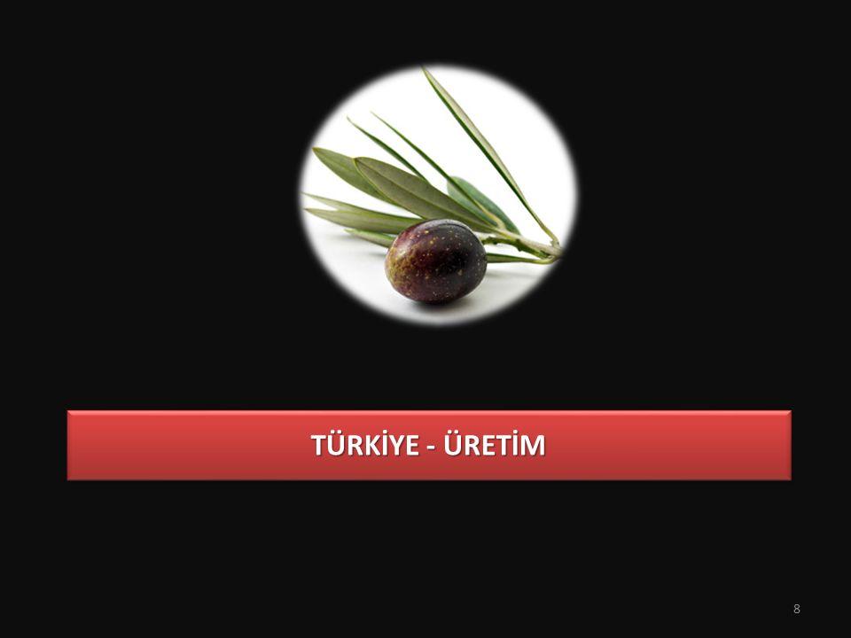 Zeytinyağı-Ayçiçek Fiyat İlişkisi Zeytinyağı ve ayçiçek arasındaki fiyat paritesindeki değişim, 2014-2015 döneminde Türkiye zeytinyağı tüketimini olumsuz olarak etkilemektedir.