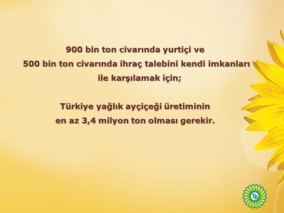 900 bin ton civarında yurtiçi ve 500 bin ton civarında ihraç talebini kendi imkanları ile karşılamak için; 500 bin ton civarında ihraç talebini kendi imkanları ile karşılamak için; Türkiye yağlık ayçiçeği üretiminin en az 3,4 milyon ton olması gerekir.