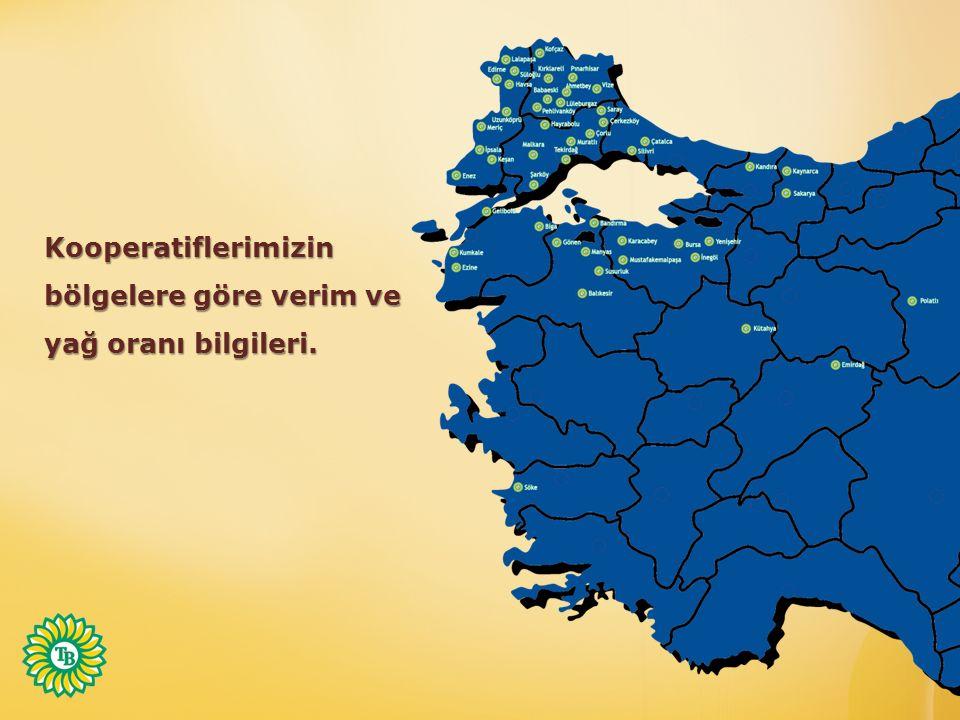 Kooperatiflerimizin bölgelere göre verim ve yağ oranı bilgileri.