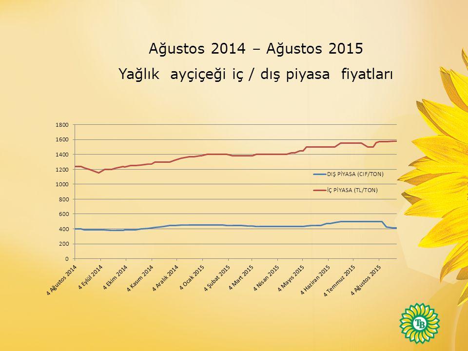 Ağustos 2014 – Ağustos 2015 Yağlık ayçiçeği iç / dış piyasa fiyatları