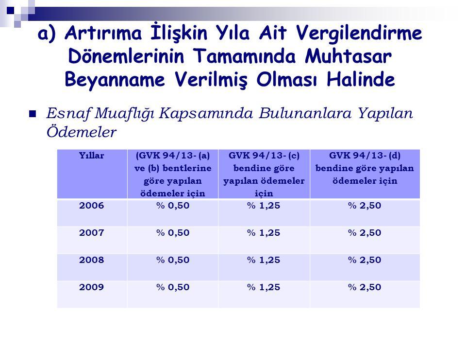 a) Artırıma İlişkin Yıla Ait Vergilendirme Dönemlerinin Tamamında Muhtasar Beyanname Verilmiş Olması Halinde Esnaf Muaflığı Kapsamında Bulunanlara Yapılan Ödemeler Yıllar (GVK 94/13- (a) ve (b) bentlerine göre yapılan ödemeler için GVK 94/13- (c) bendine göre yapılan ödemeler için GVK 94/13- (d) bendine göre yapılan ödemeler için 2006% 0,50% 1,25% 2,50 2007% 0,50% 1,25% 2,50 2008% 0,50% 1,25% 2,50 2009% 0,50% 1,25% 2,50