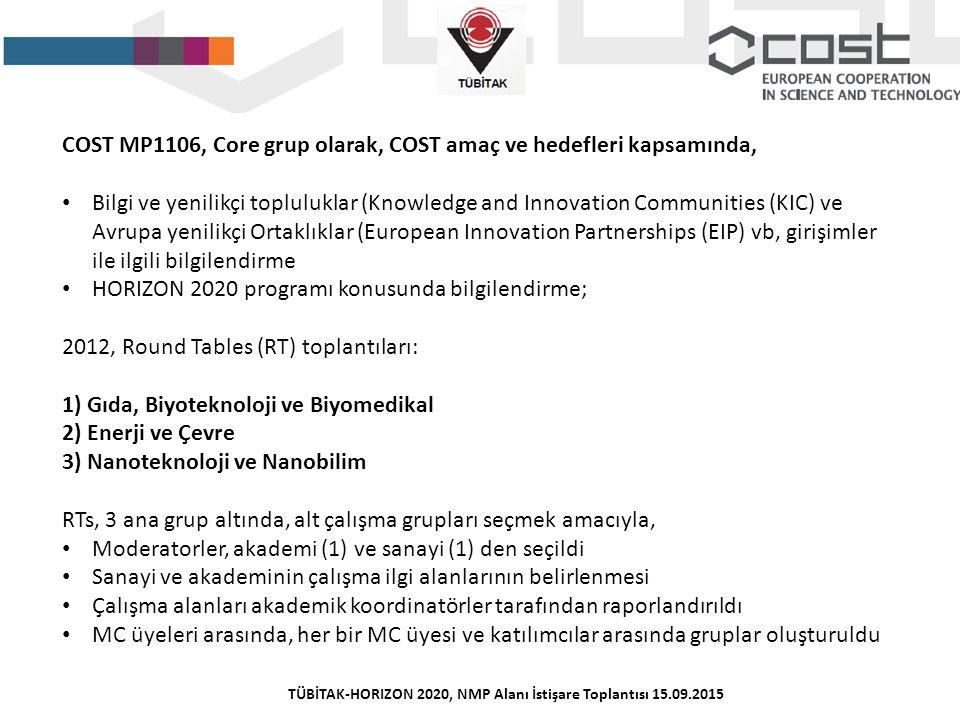 COST MP1106, Core grup olarak, COST amaç ve hedefleri kapsamında, Bilgi ve yenilikçi topluluklar (Knowledge and Innovation Communities (KIC) ve Avrupa