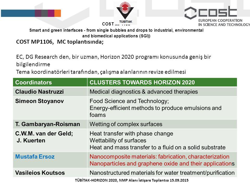 COST MP1106, MC toplantısında; EC, DG Research den, bir uzman, Horizon 2020 programı konusunda geniş bir bilgilendirme Tema koordinatörleri tarafından