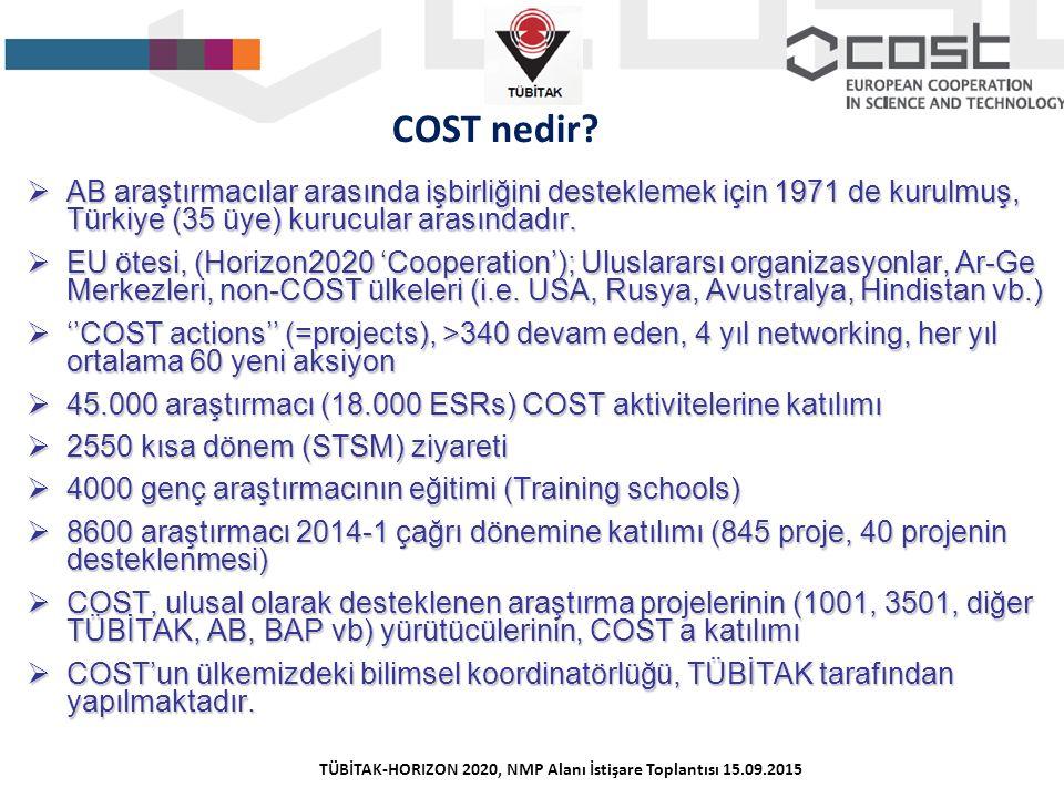 TÜBİTAK-HORIZON 2020, NMP Alanı İstişare Toplantısı 15.09.2015  AB araştırmacılar arasında işbirliğini desteklemek için 1971 de kurulmuş, Türkiye (35