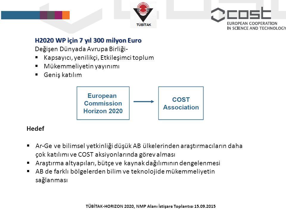 TÜBİTAK-HORIZON 2020, NMP Alanı İstişare Toplantısı 15.09.2015 H2020 WP için 7 yıl 300 milyon Euro Değişen Dünyada Avrupa Birliği-  Kapsayıcı, yenili