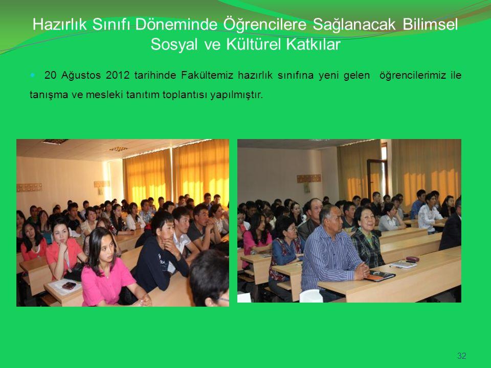 Hazırlık Sınıfı Döneminde Öğrencilere Sağlanacak Bilimsel Sosyal ve Kültürel Katkılar 20 Ağustos 2012 tarihinde Fakültemiz hazırlık sınıfına yeni gelen öğrencilerimiz ile tanışma ve mesleki tanıtım toplantısı yapılmıştır.