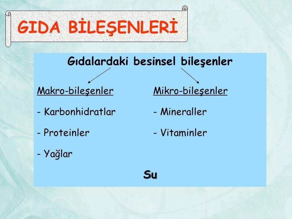 Gıdalardaki besinsel bileşenler Makro-bileşenlerMikro-bileşenler - Karbonhidratlar- Mineraller - Proteinler- Vitaminler - Yağlar Su