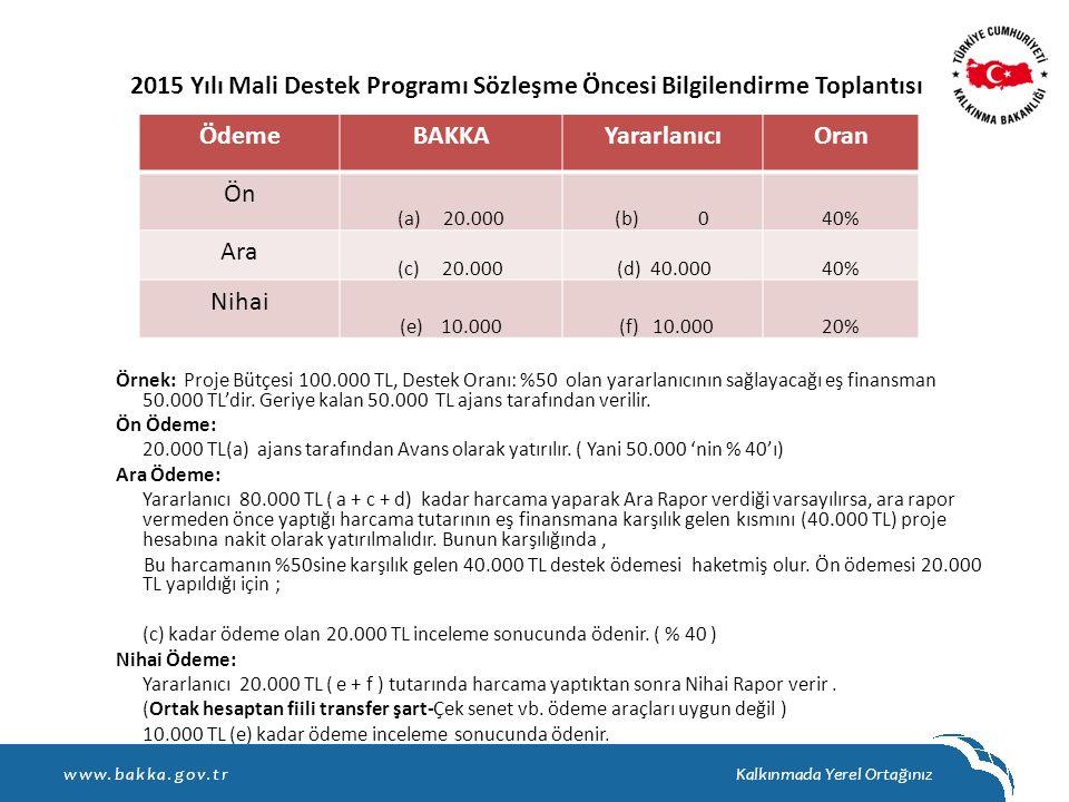 Örnek: Proje Bütçesi 100.000 TL, Destek Oranı: %50 olan yararlanıcının sağlayacağı eş finansman 50.000 TL'dir. Geriye kalan 50.000 TL ajans tarafından