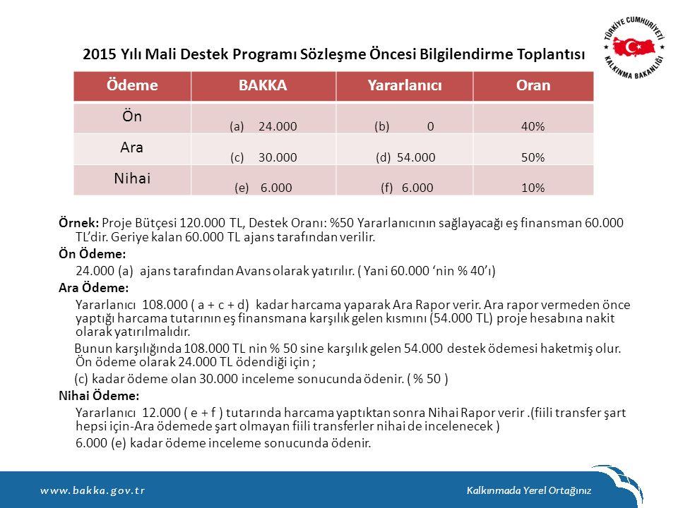 Örnek: Proje Bütçesi 120.000 TL, Destek Oranı: %50 Yararlanıcının sağlayacağı eş finansman 60.000 TL'dir. Geriye kalan 60.000 TL ajans tarafından veri