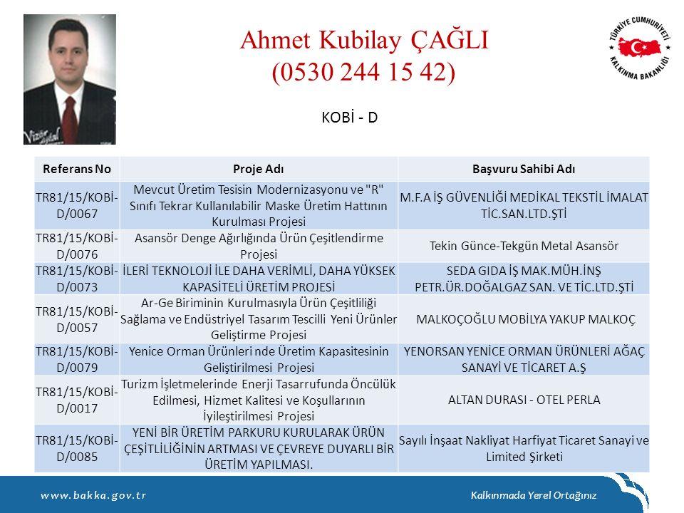 Ahmet Kubilay ÇAĞLI (0530 244 15 42) Referans NoProje AdıBaşvuru Sahibi Adı TR81/15/KOBİ- D/0067 Mevcut Üretim Tesisin Modernizasyonu ve