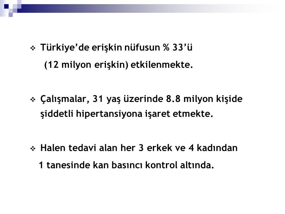  Türkiye'de erişkin nüfusun % 33'ü (12 milyon erişkin) etkilenmekte.