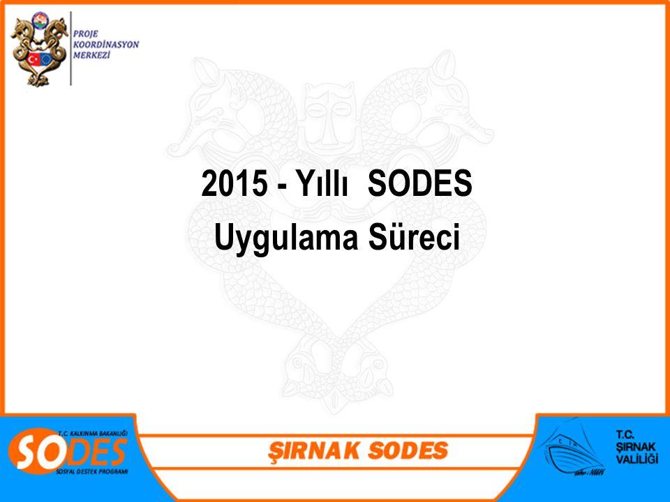 2015 - Yıllı SODES Uygulama Süreci