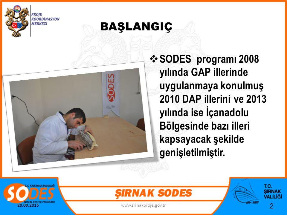 BAŞLANGIÇ  SODES programı 2008 yılında GAP illerinde uygulanmaya konulmuş 2010 DAP illerini ve 2013 yılında ise İçanadolu Bölgesinde bazı illeri kaps
