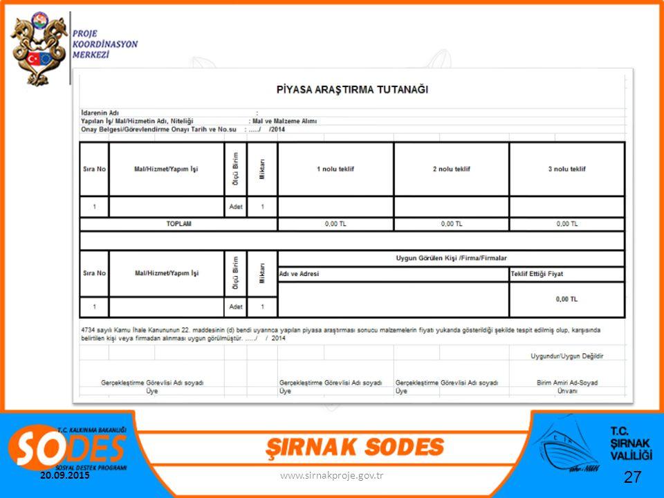 27 20.09.2015www.sirnakproje.gov.tr