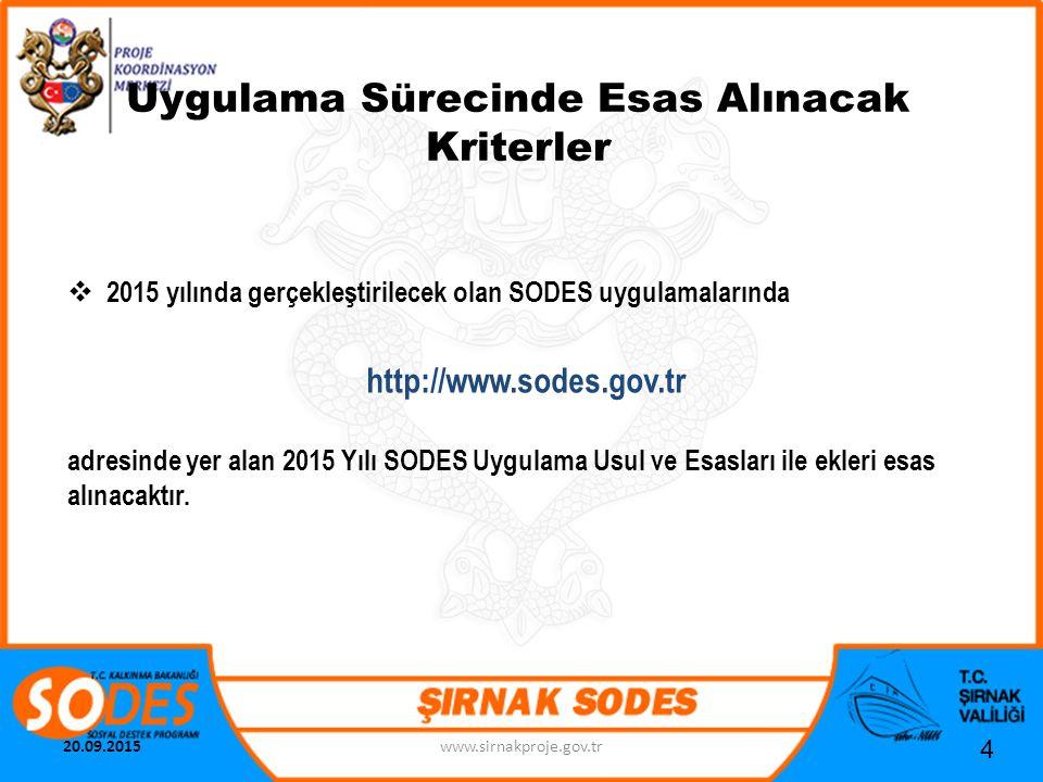 Uygulama Sürecinde Esas Alınacak Kriterler 22015 yılında gerçekleştirilecek olan SODES uygulamalarında http://www.sodes.gov.tr adresinde yer alan 20