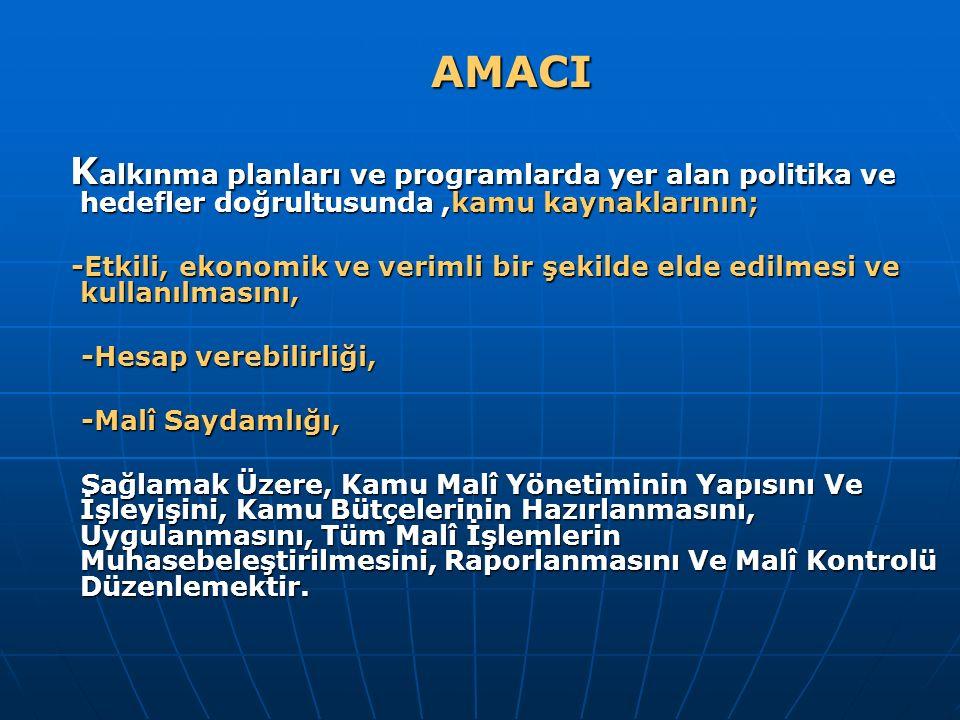 AMACI AMACI K alkınma planları ve programlarda yer alan politika ve hedefler doğrultusunda,kamu kaynaklarının; K alkınma planları ve programlarda yer