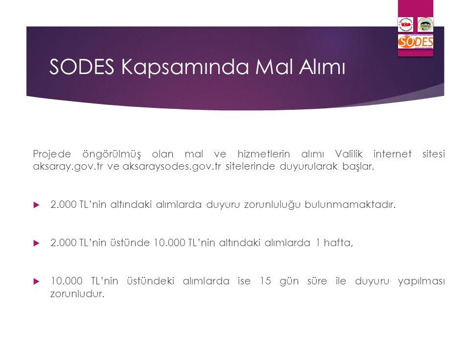 SODES Kapsamında Mal Alımı Projede öngörülmüş olan mal ve hizmetlerin alımı Valilik internet sitesi aksaray.gov.tr ve aksaraysodes.gov.tr sitelerinde duyurularak başlar.