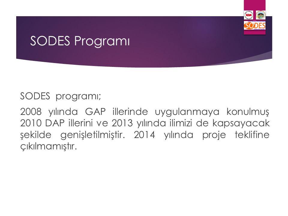 SODES Programı SODES programı; 2008 yılında GAP illerinde uygulanmaya konulmuş 2010 DAP illerini ve 2013 yılında ilimizi de kapsayacak şekilde genişle