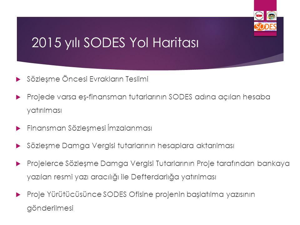 2015 yılı SODES Yol Haritası  Sözleşme Öncesi Evrakların Teslimi  Projede varsa eş-finansman tutarlarının SODES adına açılan hesaba yatırılması  Fi