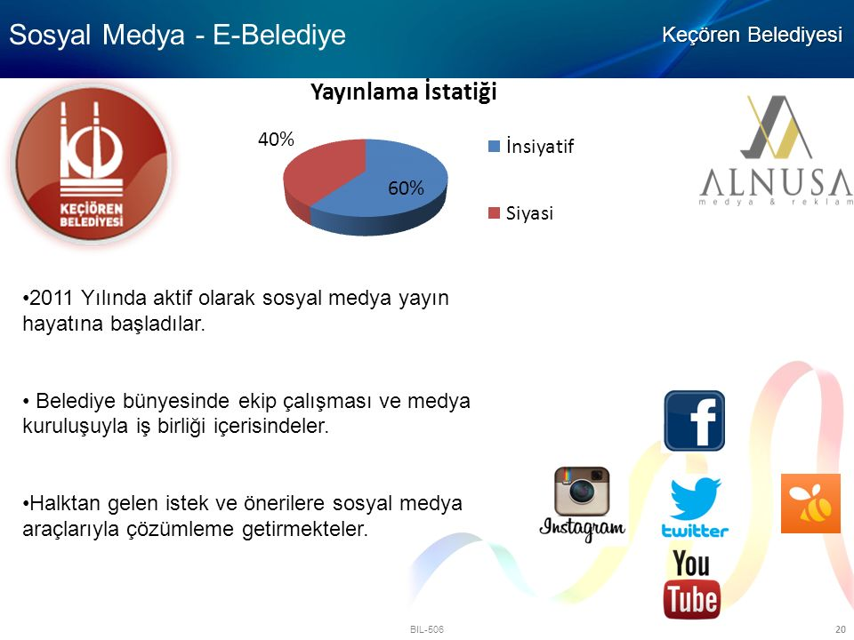 BIL-506 20 Sosyal Medya - E-Belediye Keçören Belediyesi 2011 Yılında aktif olarak sosyal medya yayın hayatına başladılar. Belediye bünyesinde ekip çal