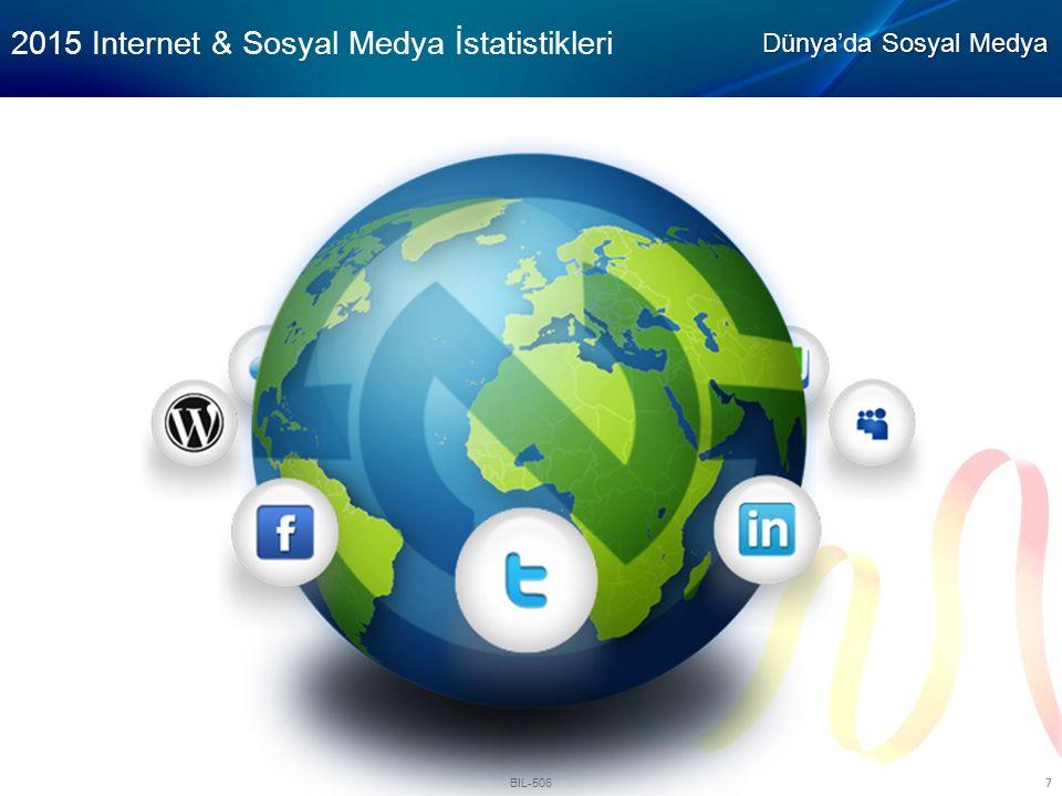 BIL-506 7 2015 Internet & Sosyal Medya İstatistikleri Dünya'da Sosyal Medya
