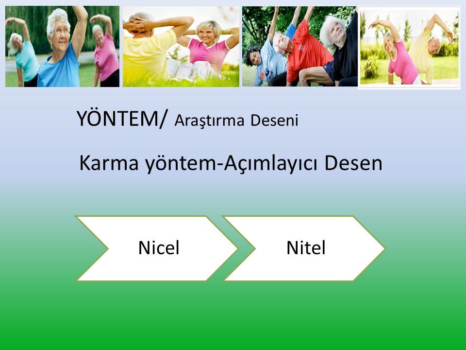 YÖNTEM/ Araştırma Deseni Karma yöntem-Açımlayıcı Desen NicelNitel