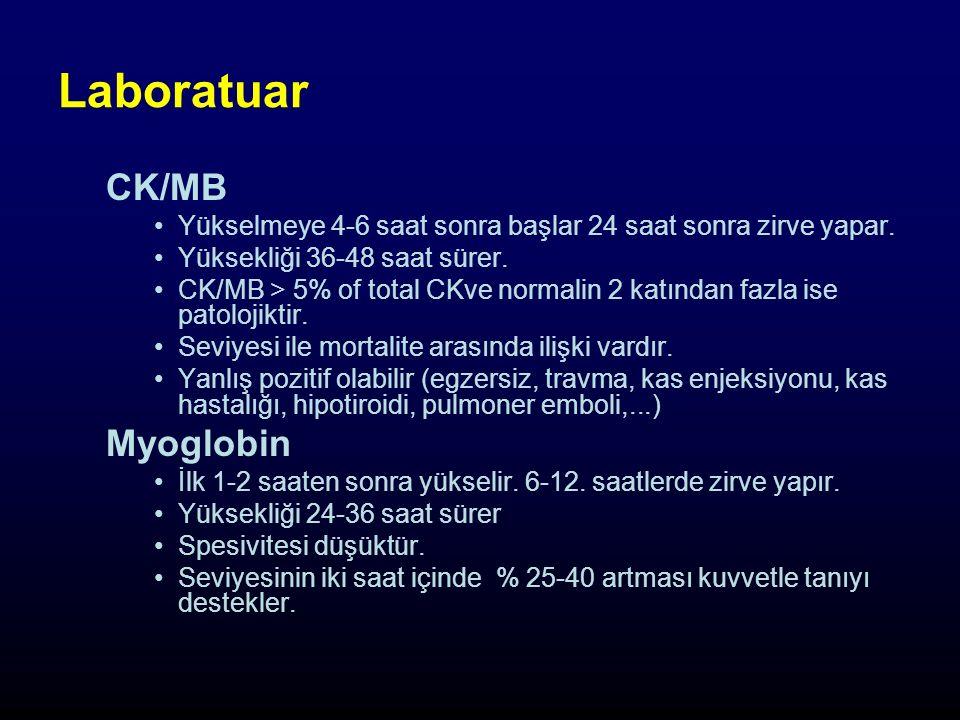 Laboratuar CK/MB Yükselmeye 4-6 saat sonra başlar 24 saat sonra zirve yapar.