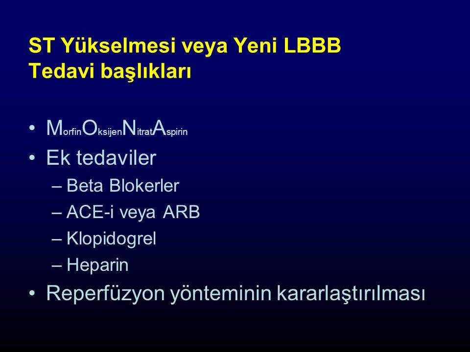 ST Yükselmesi veya Yeni LBBB Tedavi başlıkları M orfin O ksijen N itrat A spirin Ek tedaviler –Beta Blokerler –ACE-i veya ARB –Klopidogrel –Heparin Reperfüzyon yönteminin kararlaştırılması