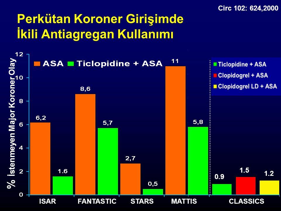 Perkütan Koroner Girişimde İkili Antiagregan Kullanımı Circ 102: 624,2000 ISARFANTASTICSTARSMATTISCLASSICS % İstenmeyen Major Koroner Olay 0.9 1.5 1.2