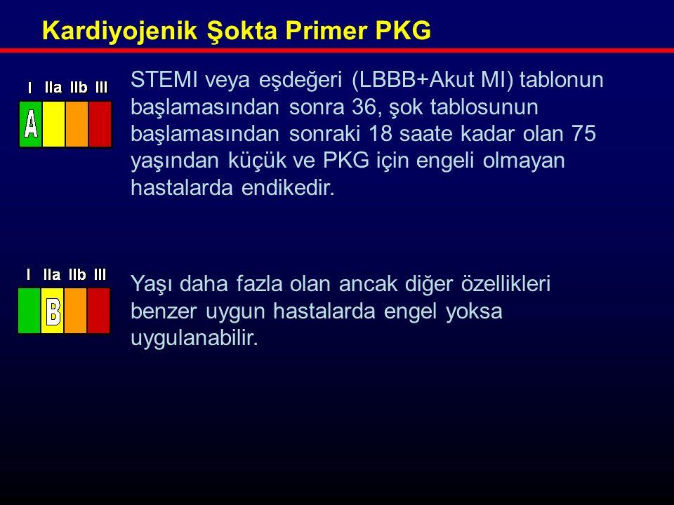 Kardiyojenik Şokta Primer PKG STEMI veya eşdeğeri (LBBB+Akut MI) tablonun başlamasından sonra 36, şok tablosunun başlamasından sonraki 18 saate kadar olan 75 yaşından küçük ve PKG için engeli olmayan hastalarda endikedir.