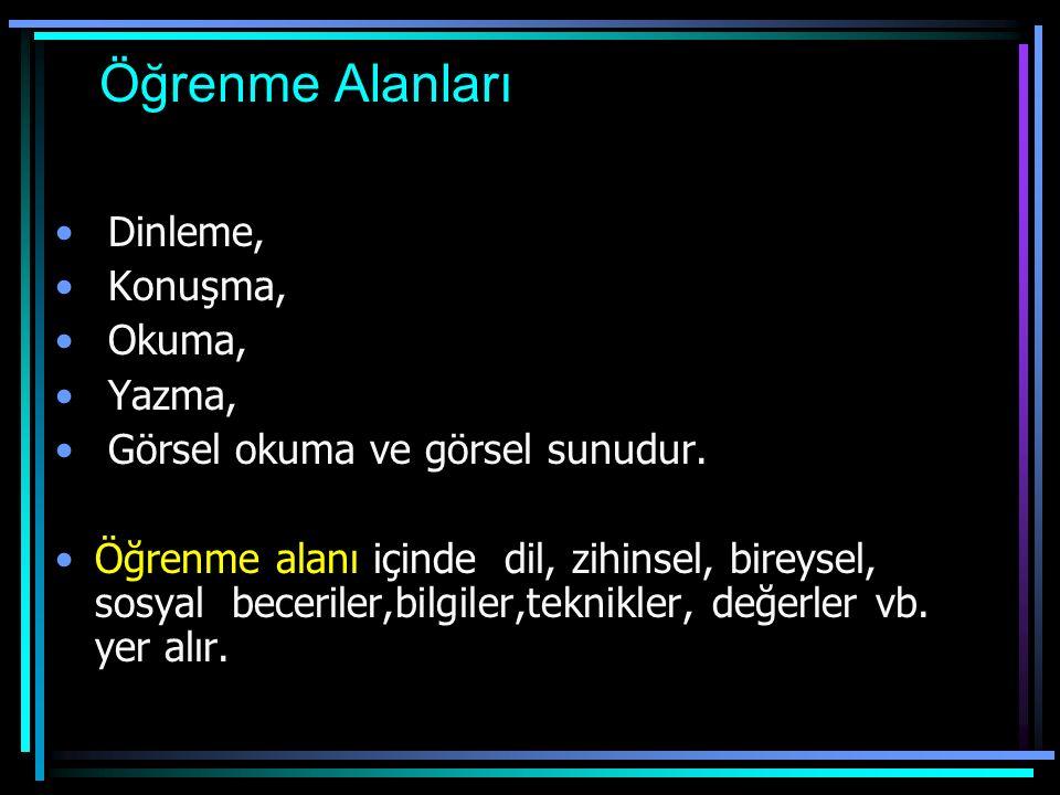 Türkçe Öğretimindeki Gelişmeleri Türkçe öğretiminde önemli gelişmeler olmuştur. Yeni öğrenme alanları, Yeni beceriler, Yeni modeller, Yeni yöntemler,