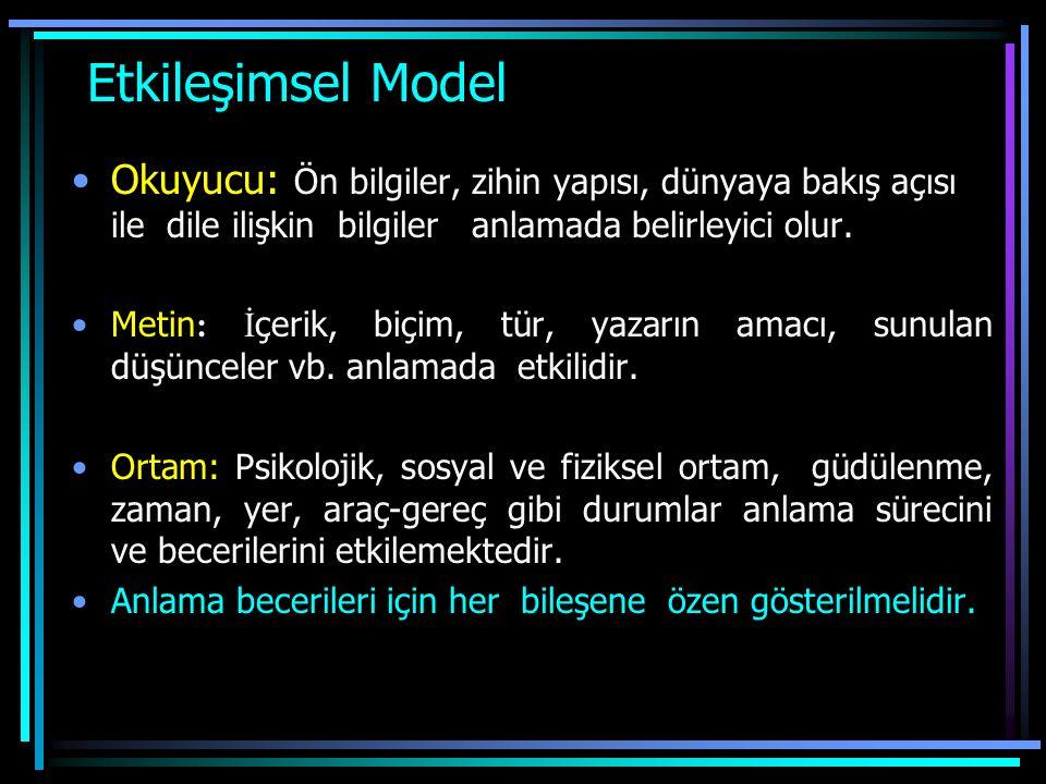 Etkileşimsel Model Bu modele göre anlama, üç bileşenden oluşan etkileşimsel bir süreçtir.Bunlar: -Okuyucu, -Metin ve -Ortam olmaktadır.. Anlama beceri