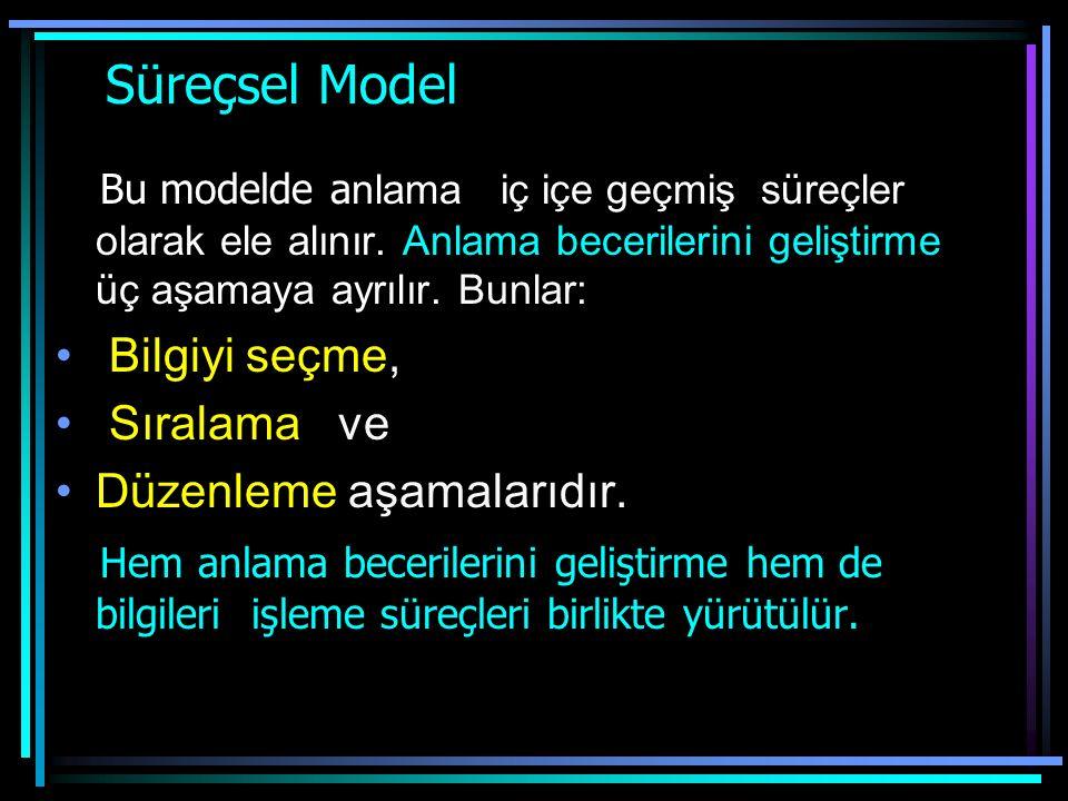 Etkileşimsel Model Okuyucu: Ön bilgiler, zihin yapısı, dünyaya bakış açısı ile dile ilişkin bilgiler anlamada belirleyici olur. Metin : İ çerik, biçim