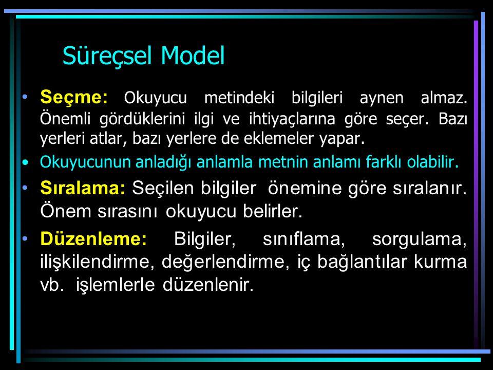 Süreçsel Model Bu modelde a nlama iç içe geçmiş süreçler olarak ele alınır. Anlama becerilerini geliştirme üç aşamaya ayrılır. Bunlar: Bilgiyi seçme,
