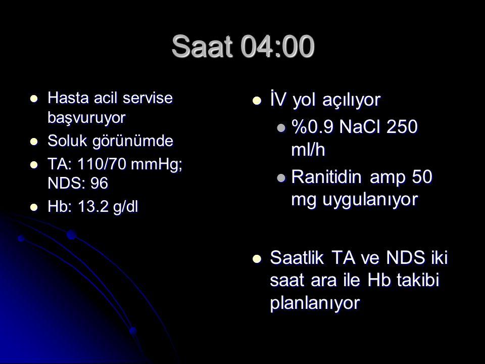 Saat 04:00 Hasta acil servise başvuruyor Hasta acil servise başvuruyor Soluk görünümde Soluk görünümde TA: 110/70 mmHg; NDS: 96 TA: 110/70 mmHg; NDS: