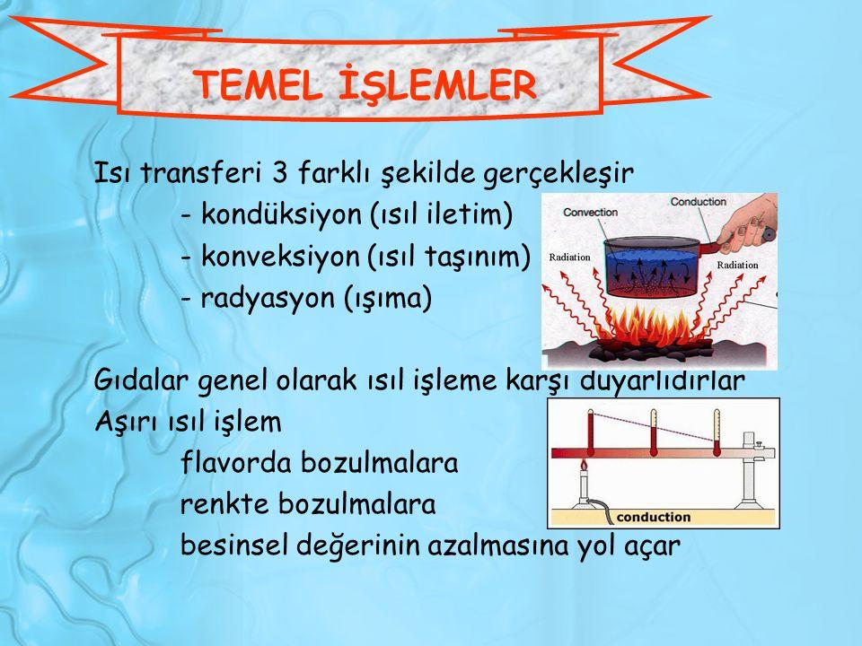 Isı transferi 3 farklı şekilde gerçekleşir - kondüksiyon (ısıl iletim) - konveksiyon (ısıl taşınım) - radyasyon (ışıma) Gıdalar genel olarak ısıl işleme karşı duyarlıdırlar Aşırı ısıl işlem flavorda bozulmalara renkte bozulmalara besinsel değerinin azalmasına yol açar TEMEL İŞLEMLER