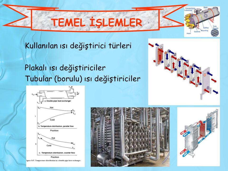 Kullanılan ısı değiştirici türleri Plakalı ısı değiştiriciler Tubular (borulu) ısı değiştiriciler TEMEL İŞLEMLER