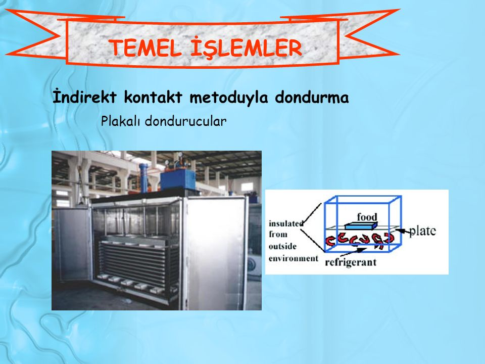 İndirekt kontakt metoduyla dondurma Plakalı dondurucular TEMEL İŞLEMLER