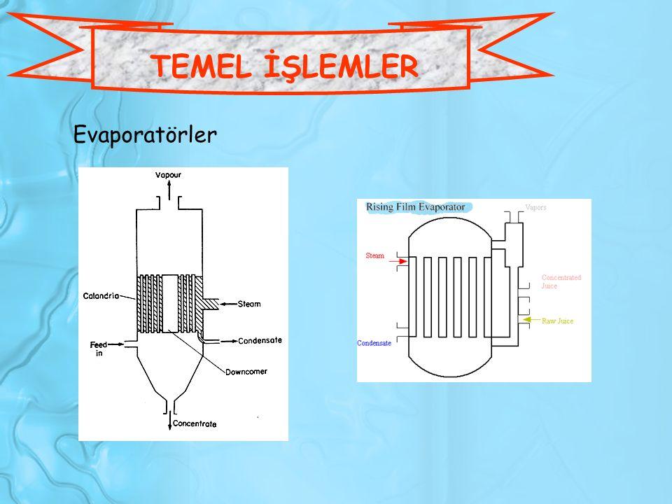 Evaporatörler TEMEL İŞLEMLER