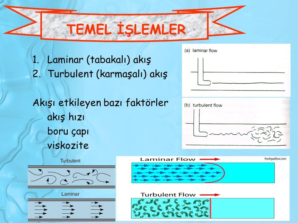 1.Laminar (tabakalı) akış 2.Turbulent (karmaşalı) akış Akışı etkileyen bazı faktörler akış hızı boru çapı viskozite TEMEL İŞLEMLER