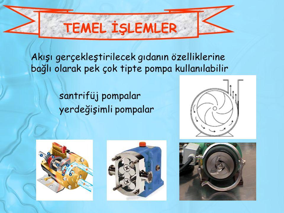 Akışı gerçekleştirilecek gıdanın özelliklerine bağlı olarak pek çok tipte pompa kullanılabilir santrifüj pompalar yerdeğişimli pompalar TEMEL İŞLEMLER