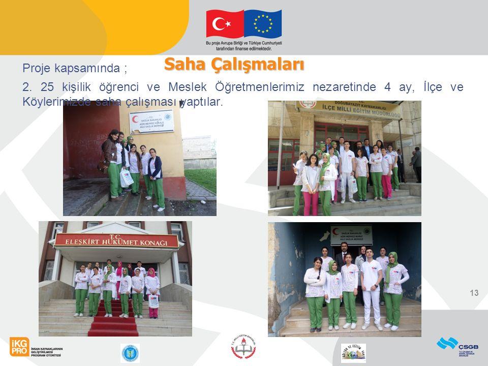 13 Saha Çalışmaları Proje kapsamında ; 2. 25 kişilik öğrenci ve Meslek Öğretmenlerimiz nezaretinde 4 ay, İlçe ve Köylerimizde saha çalışması yaptılar.