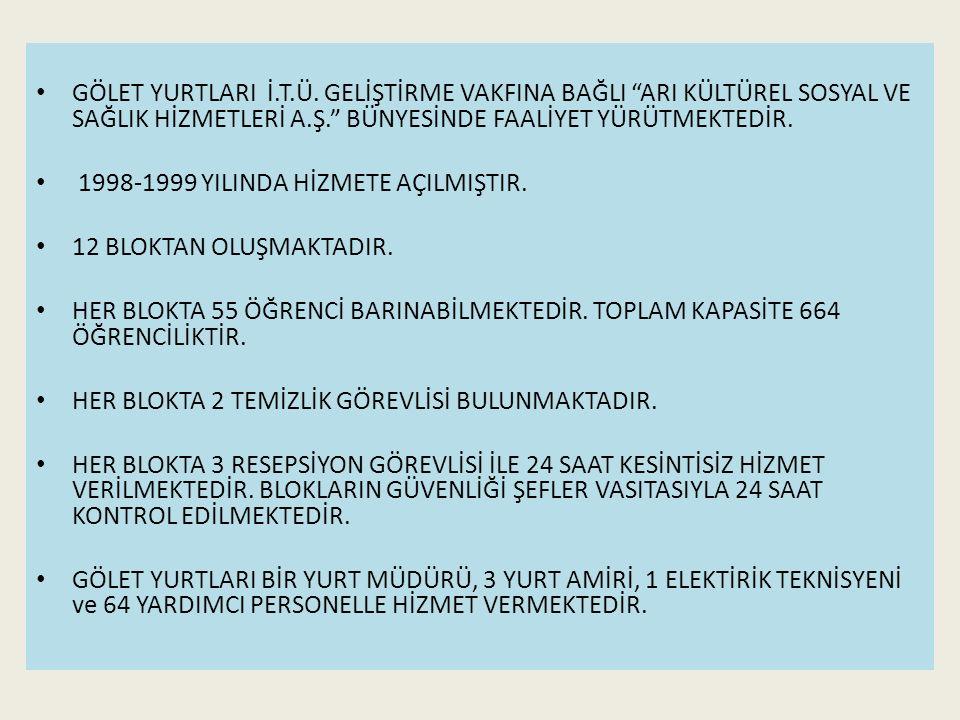 AYŞE BİRKAN KIZ ÖĞRENCİ YURDU TV. SALONU